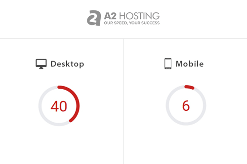 website speed on a2
