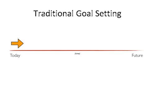 traditional goal setting