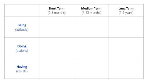 traditional goal chart
